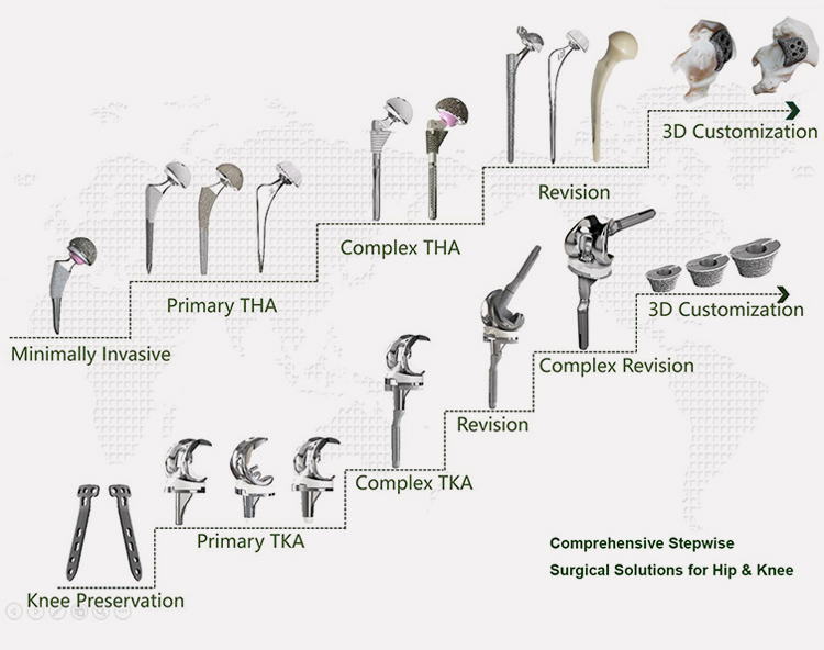 HARMONY® Cementless Total Hip Instrument Set