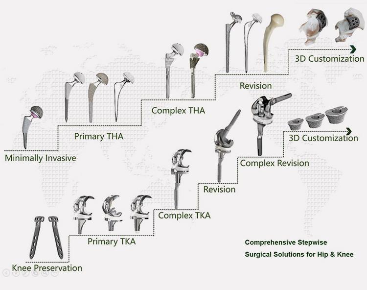 SKI® PS Total Knee Instrument Set